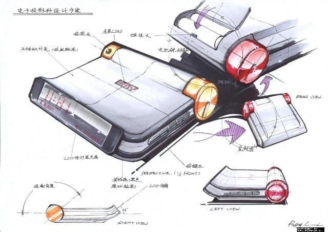 产品单品手绘图马克笔