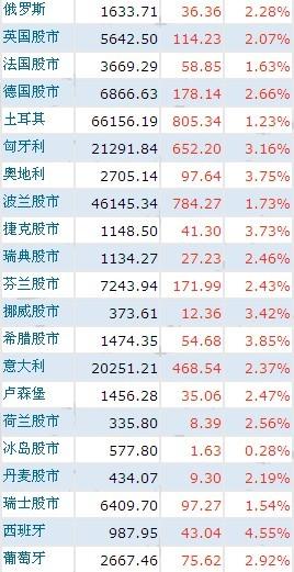 中国股市乱了 套