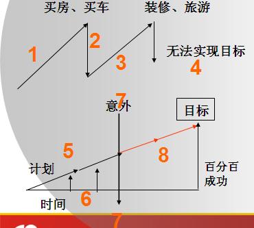 电路 电路图 电子 原理图 370_333