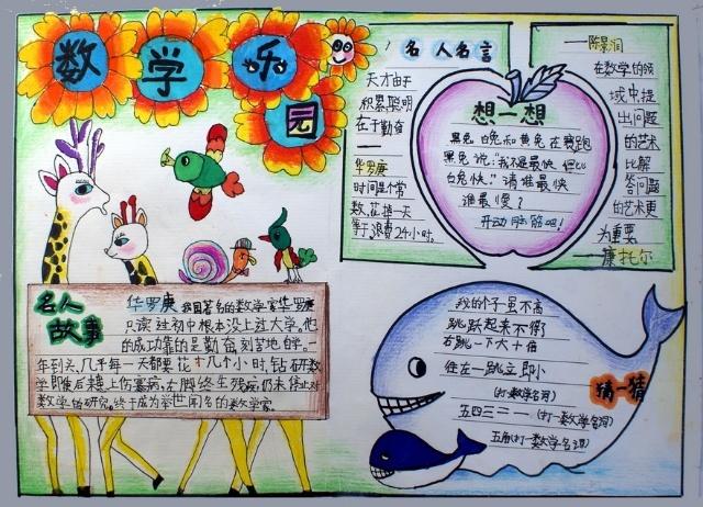 儿童游戏,儿童作文,儿童故事,有声读物,手抄报,在线课堂,动画片等儿童图片
