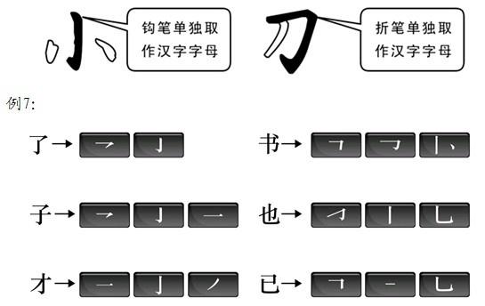 您可以按照下列步骤来分解汉字:  按照笔顺将汉字分解为笔画,   第